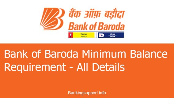baroda minimum balance